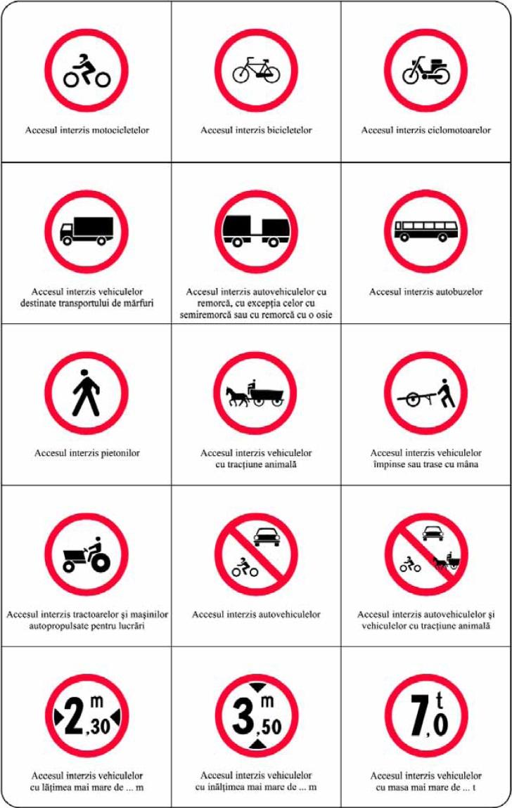 indicatoare-interzicere-restrictie2.jpg